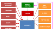 Esri Releases Advanced Analytics