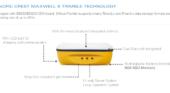 SXblue announces new GNSS receiver