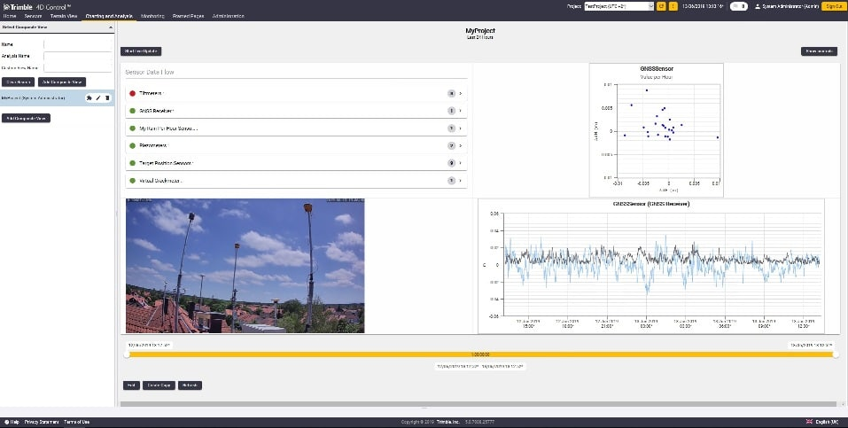 Trimble 4D Control Software Delivers Streamlined Real-Time Monitoring